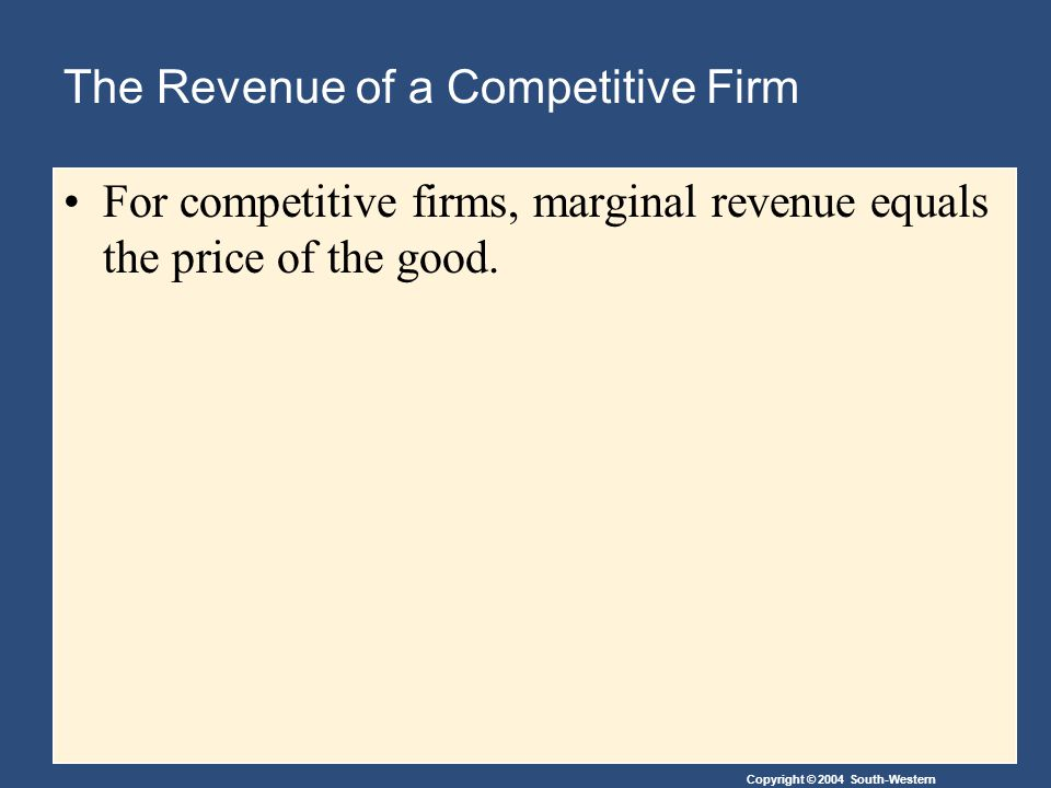 Copyright © 2004 South-Western The Revenue of a Competitive Firm For competitive firms, marginal revenue equals the price of the good.