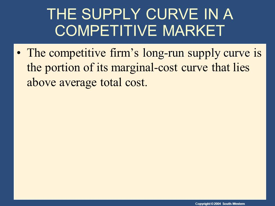 Copyright © 2004 South-Western THE SUPPLY CURVE IN A COMPETITIVE MARKET long-run supply curveThe competitive firm's long-run supply curve is the portion of its marginal-cost curve that lies above average total cost.