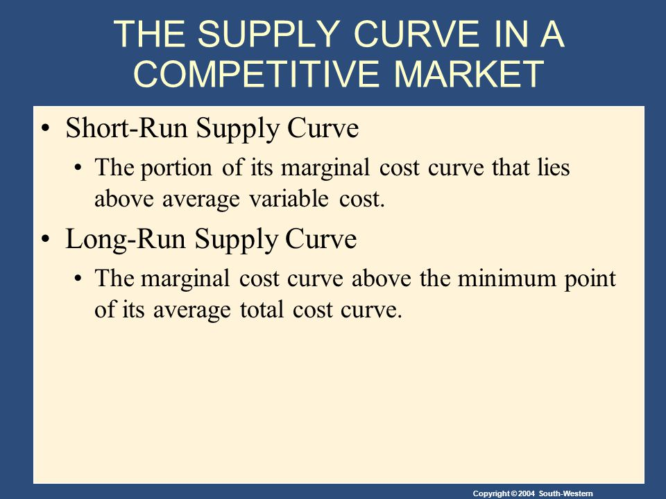 Copyright © 2004 South-Western THE SUPPLY CURVE IN A COMPETITIVE MARKET Short-Run Supply Curve The portion of its marginal cost curve that lies above average variable cost.