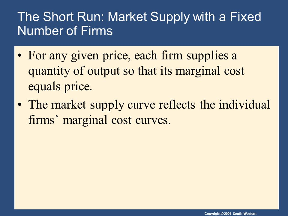 Copyright © 2004 South-Western The Short Run: Market Supply with a Fixed Number of Firms For any given price, each firm supplies a quantity of output so that its marginal cost equals price.