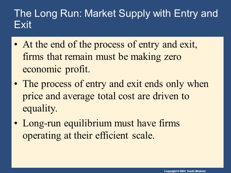 Copyright © 2004 South-Western The Long Run: Market Supply with Entry and Exit At the end of the process of entry and exit, firms that remain must be making zero economic profit.