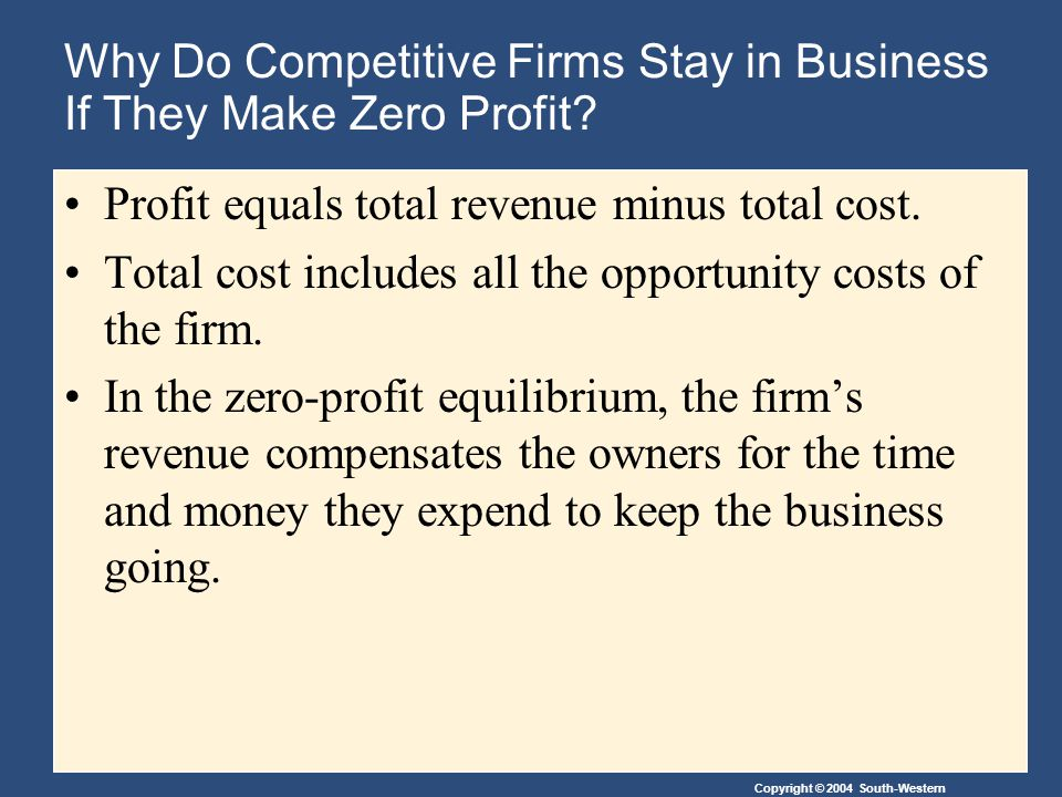 Copyright © 2004 South-Western Why Do Competitive Firms Stay in Business If They Make Zero Profit.