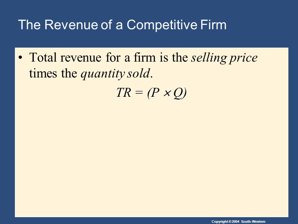 Copyright © 2004 South-Western The Revenue of a Competitive Firm Total revenue for a firm is the selling price times the quantity sold.