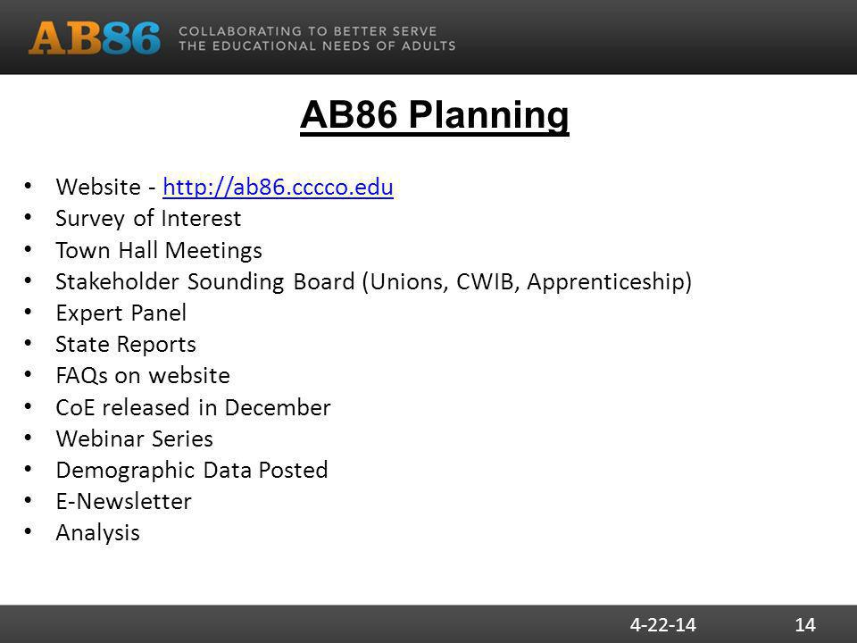 AB86 Planning Website -   Survey of Interest Town Hall Meetings Stakeholder Sounding Board (Unions, CWIB, Apprenticeship) Expert Panel State Reports FAQs on website CoE released in December Webinar Series Demographic Data Posted E-Newsletter Analysis