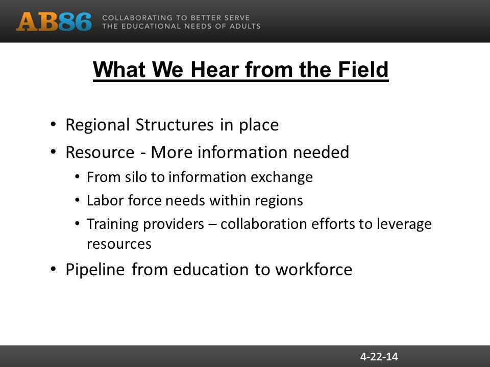 What We Hear from the Field Regional Structures in place Resource - More information needed From silo to information exchange Labor force needs within regions Training providers – collaboration efforts to leverage resources Pipeline from education to workforce
