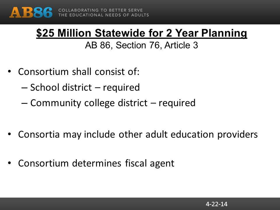 $25 Million Statewide for 2 Year Planning AB 86, Section 76, Article 3 Consortium shall consist of: – School district – required – Community college district – required Consortia may include other adult education providers Consortium determines fiscal agent