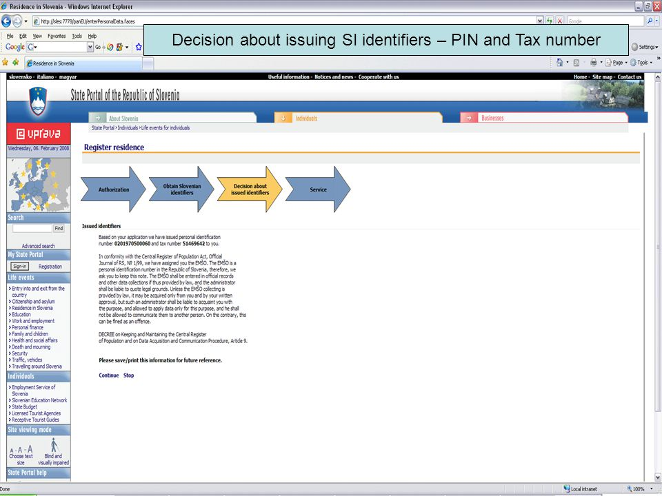 14 14 th May 2008 PAN-EU projekti – osnovna ideja Decision about issuing SI identifiers – PIN and Tax number