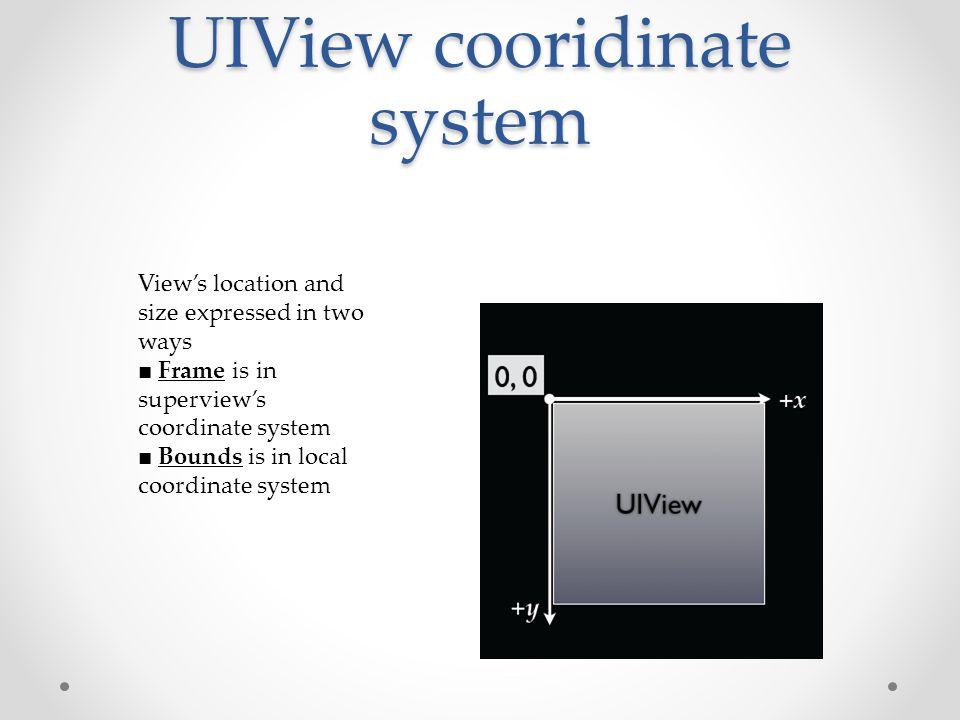 IOS – Views and Drawing CS4521. Views Rectangular area on screen ...