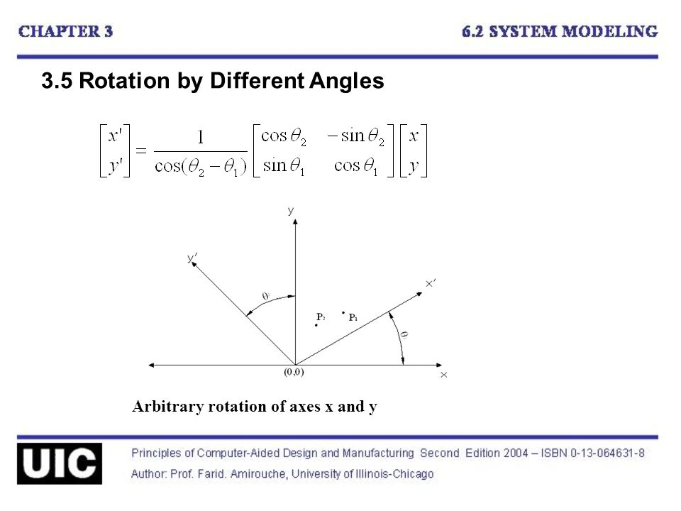 3.5 Rotation by Different Angles Arbitrary rotation of axes x and y