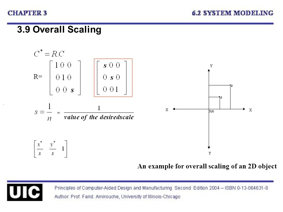 3.9 Overall Scaling R= =. An example for overall scaling of an 2D object