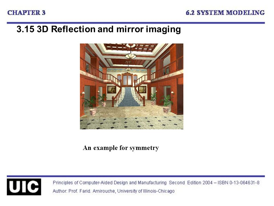 3.15 3D Reflection and mirror imaging An example for symmetry