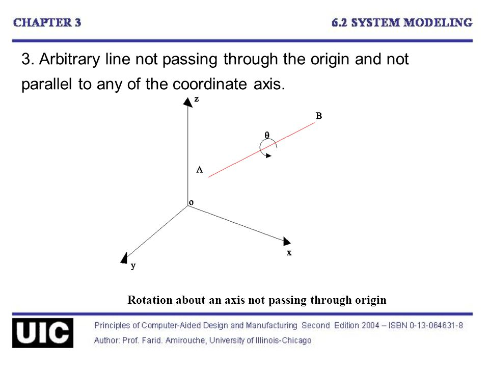 3. Arbitrary line not passing through the origin and not parallel to any of the coordinate axis.