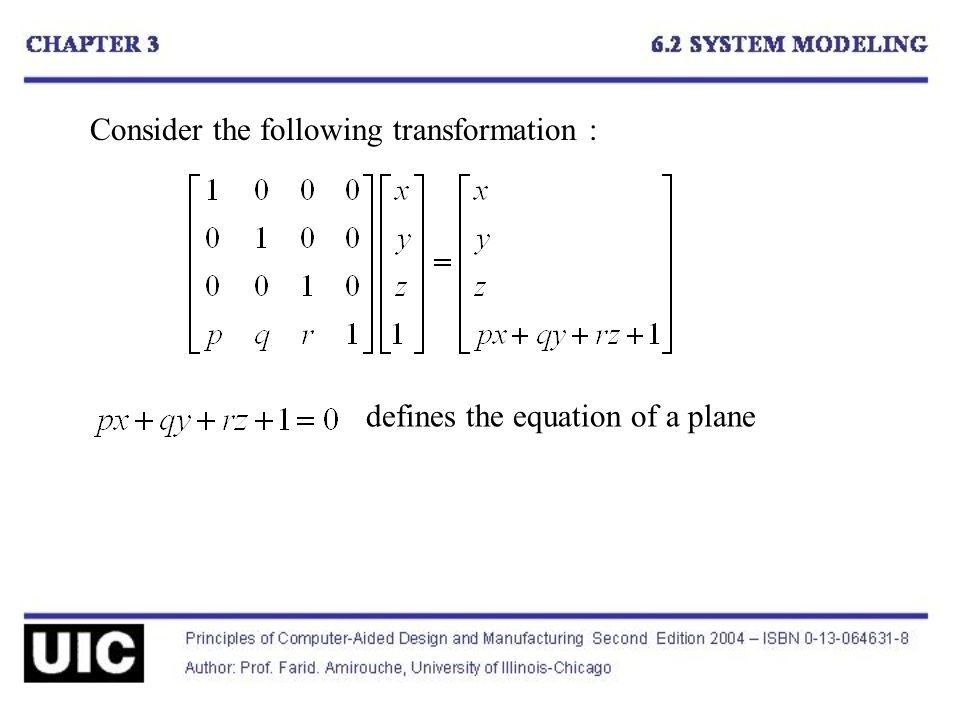 Consider the following transformation : defines the equation of a plane