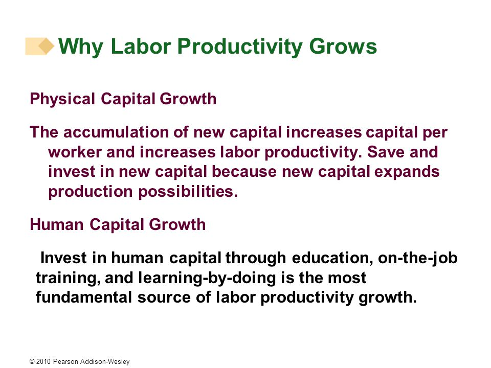 © 2010 Pearson Addison-Wesley Physical Capital Growth The accumulation of new capital increases capital per worker and increases labor productivity.