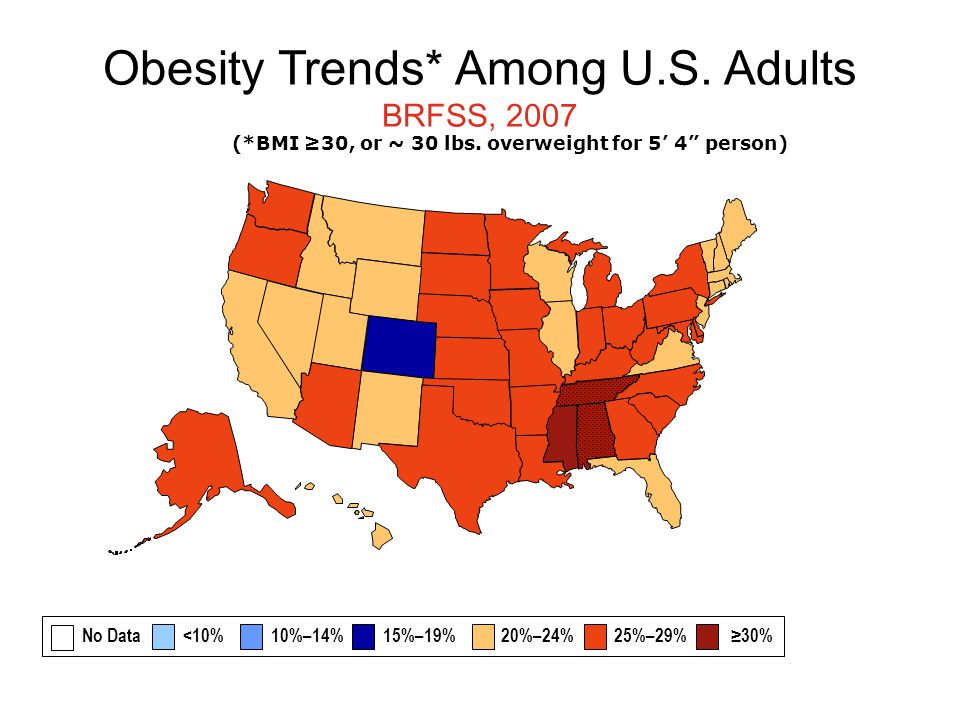 Obesity Trends* Among U.S. Adults BRFSS, 2007 (*BMI ≥30, or ~ 30 lbs.