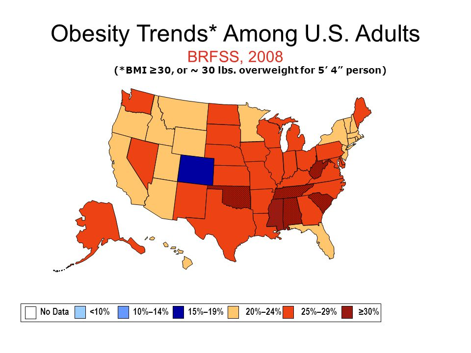 Obesity Trends* Among U.S. Adults BRFSS, 2008 (*BMI ≥30, or ~ 30 lbs.