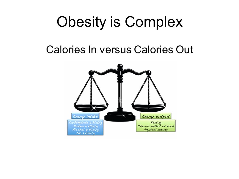 Obesity is Complex Calories In versus Calories Out