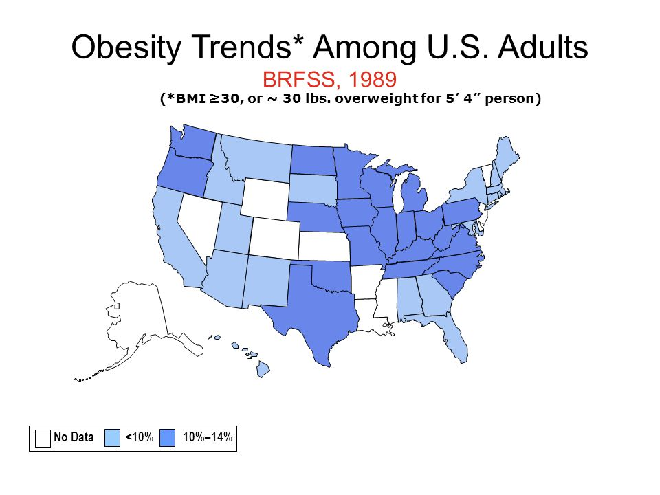 Obesity Trends* Among U.S. Adults BRFSS, 1989 (*BMI ≥30, or ~ 30 lbs.