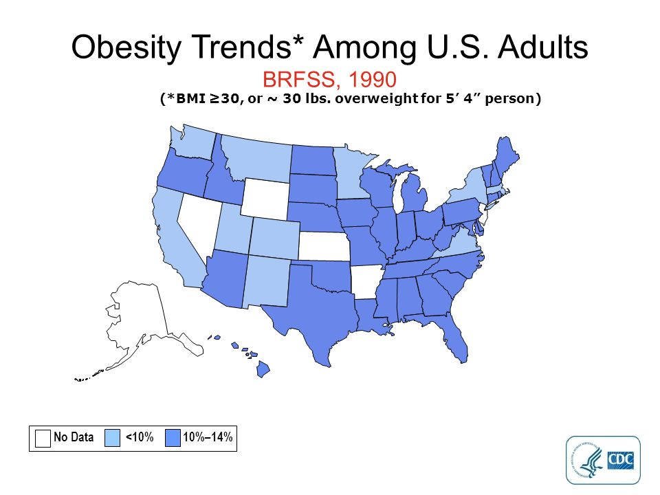 Obesity Trends* Among U.S. Adults BRFSS, 1990 (*BMI ≥30, or ~ 30 lbs.