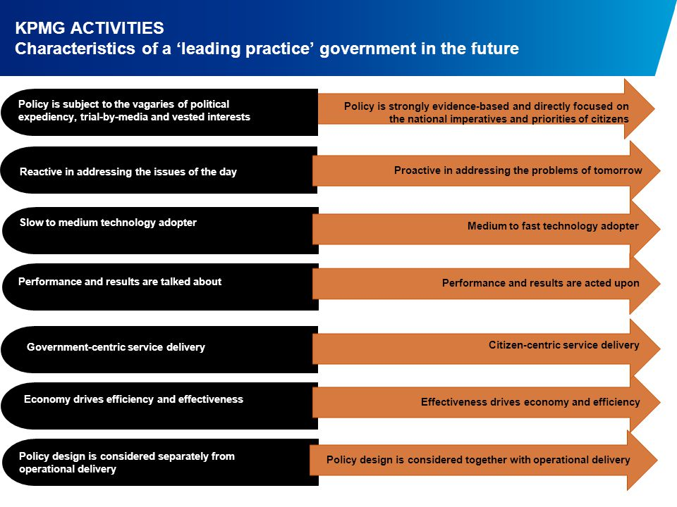 KPMG ACTIVITIES Characteristics of a 'leading practice' government in the future Reactive in addressing the issues of the day Performance and results are talked about Slow to medium technology adopter Government-centric service delivery Economy drives efficiency and effectiveness Policy design is considered separately from operational delivery Proactive in addressing the problems of tomorrow Performance and results are acted upon Medium to fast technology adopter Effectiveness drives economy and efficiency Citizen-centric service delivery Policy design is considered together with operational delivery Policy is strongly evidence-based and directly focused on the national imperatives and priorities of citizens Policy is subject to the vagaries of political expediency, trial-by-media and vested interests