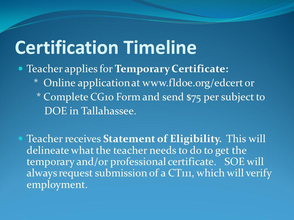 Keara Danger Certification Timeline Teacher applies for Temporary ...
