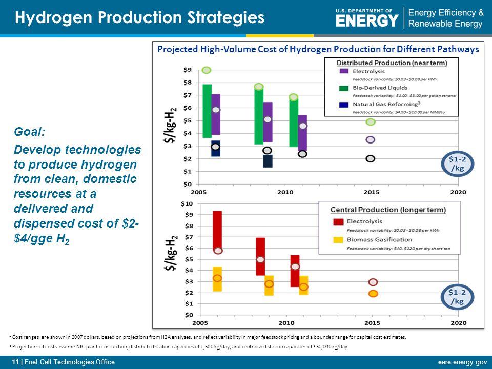 1   Fuel Cell Technologies Officeeere energy gov U S  Department of