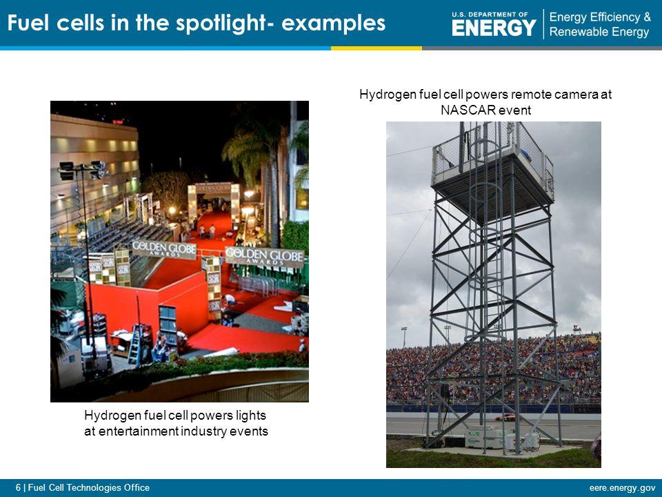 1 | Fuel Cell Technologies Officeeere energy gov U S