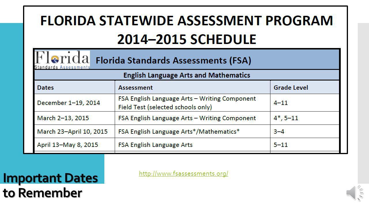 Writing Instructional Plan K Seminole County Public Schools