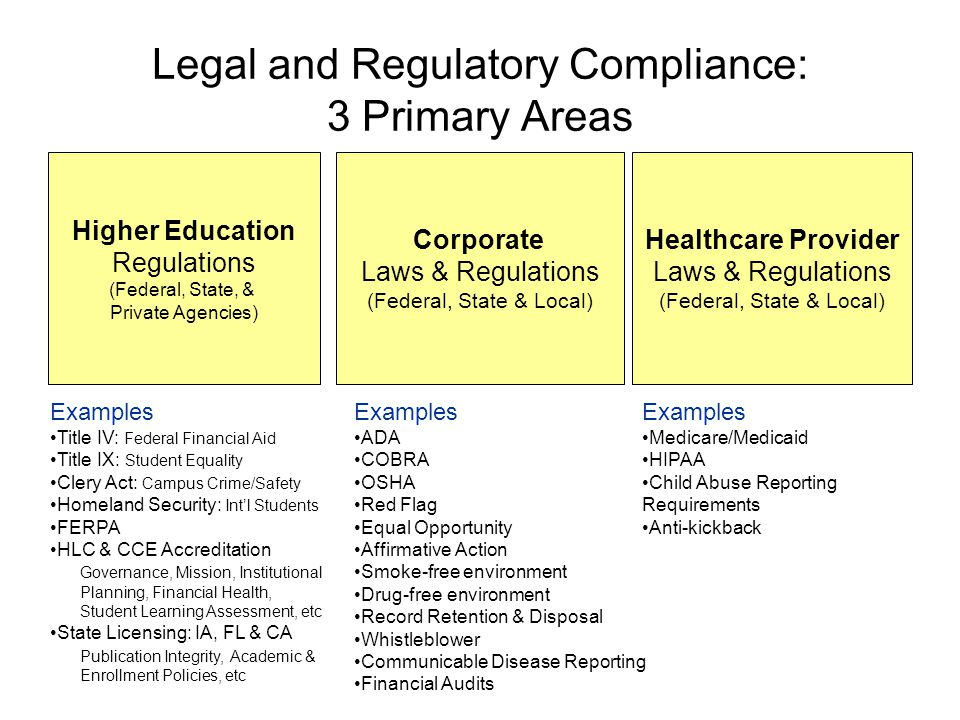 health care law and regulation The knox-keene health care service plan act of 1975, as amended, is the set of laws or statutes passed by the state legislature to regulate health care service plans, including health maintenance organizations (hmos) within the state.