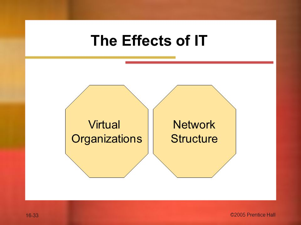 16-33 ©2005 Prentice Hall The Effects of IT Virtual Organizations Network Structure