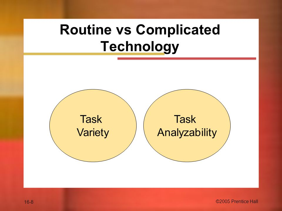 16-8 ©2005 Prentice Hall Routine vs Complicated Technology Task Variety Task Analyzability