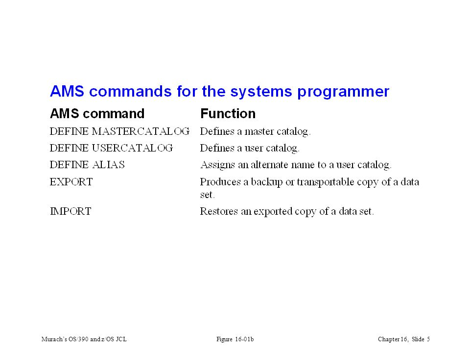 Murach's OS/390 and z/OS JCLChapter 16, Slide 5 Figure 16-01b