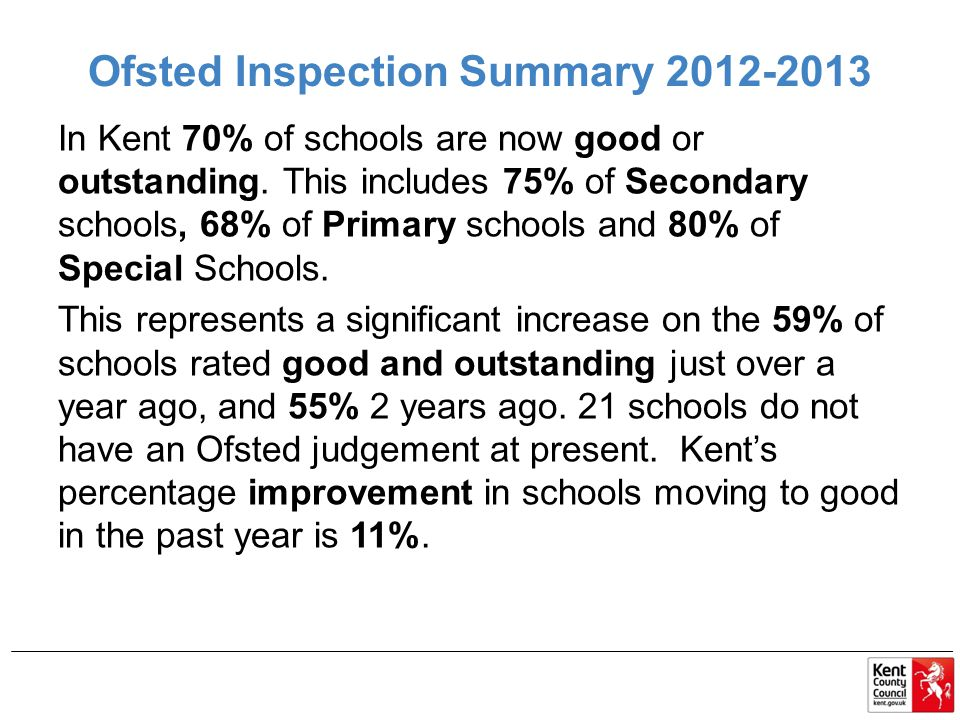 Ofsted Inspection Summary In Kent 70% of schools are now good or outstanding.