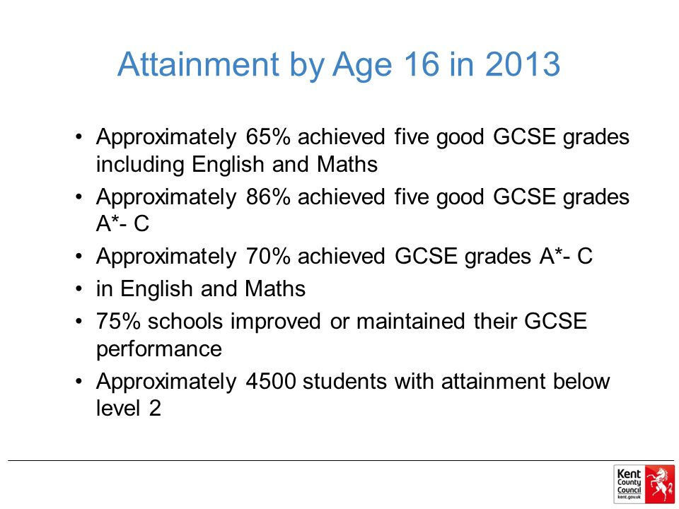 Attainment by Age 16 in 2013 Approximately 65% achieved five good GCSE grades including English and Maths Approximately 86% achieved five good GCSE grades A*- C Approximately 70% achieved GCSE grades A*- C in English and Maths 75% schools improved or maintained their GCSE performance Approximately 4500 students with attainment below level 2