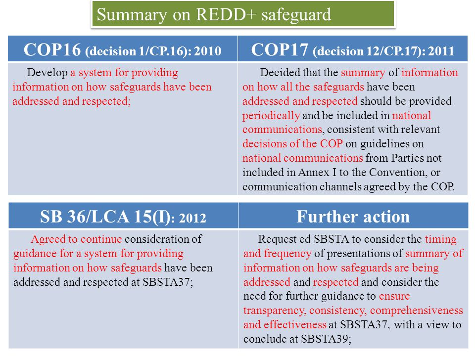 Summary on REDD+ safeguard COP16 (decision 1/CP.16): 2010 COP17 (decision 12/CP.17): 2011 Develop a system for providing information on how safeguards have been addressed and respected; Decided that the summary of information on how all the safeguards have been addressed and respected should be provided periodically and be included in national communications, consistent with relevant decisions of the COP on guidelines on national communications from Parties not included in Annex I to the Convention, or communication channels agreed by the COP.