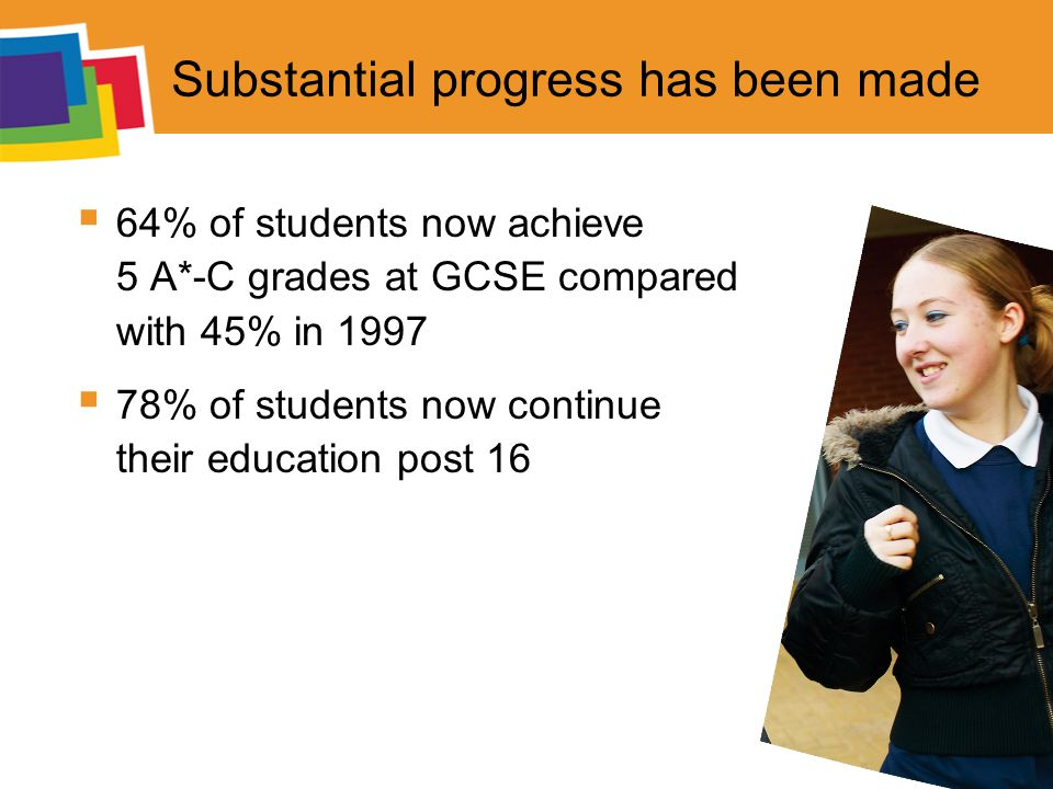 Substantial progress has been made  64% of students now achieve 5 A*-C grades at GCSE compared with 45% in 1997  78% of students now continue their education post 16