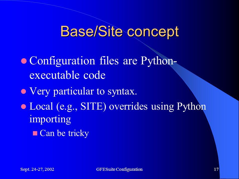 GFESuite Configuration Mark Mathewson  Sept , 2002GFESuite
