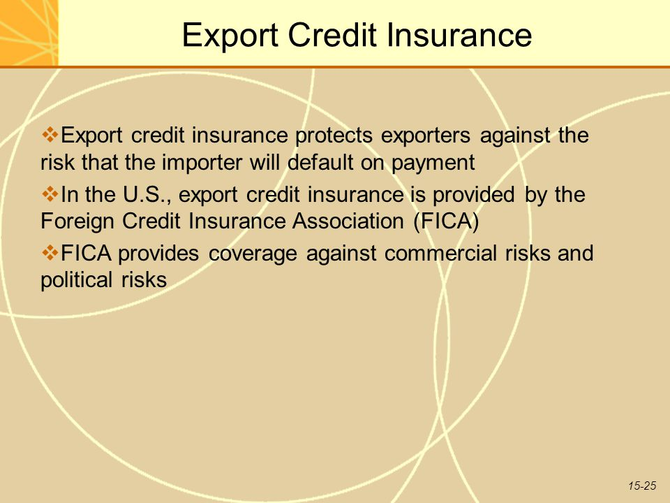 15-25 Export Credit Insurance  Export credit insurance protects exporters against the risk that the importer will default on payment  In the U.S., export credit insurance is provided by the Foreign Credit Insurance Association (FICA)  FICA provides coverage against commercial risks and political risks