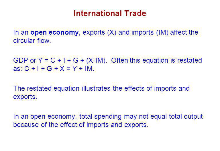 International Trade In an open economy, exports (X) and imports (IM) affect the circular flow.