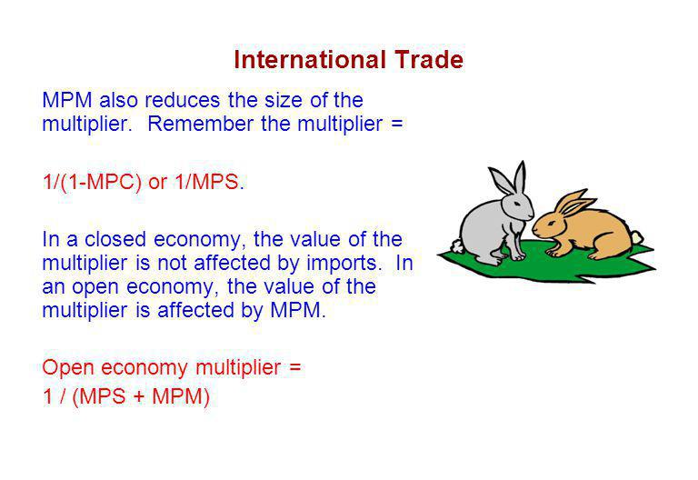 International Trade MPM also reduces the size of the multiplier.