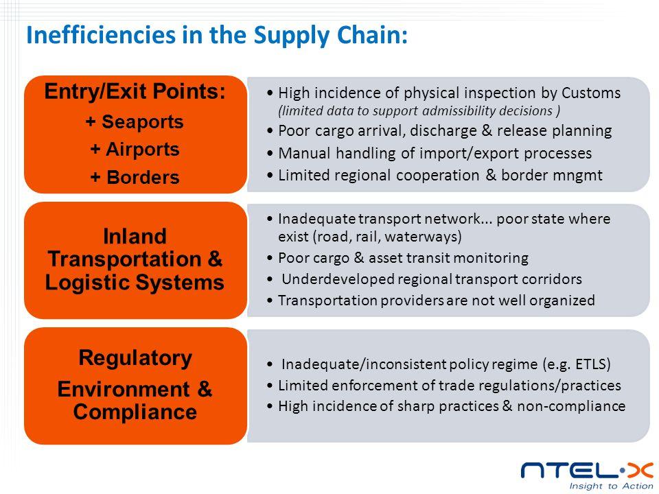 ICT in Trade Facilitation: Expediting Cargo Movement