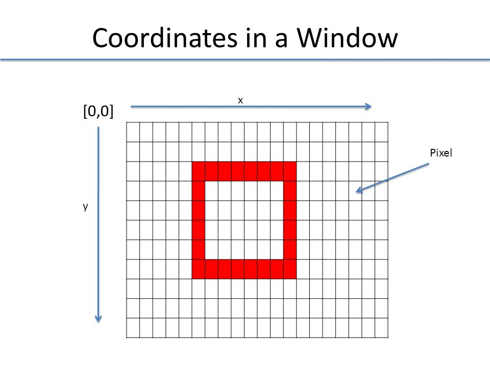 Coordinates in a Window [0,0] x y Pixel