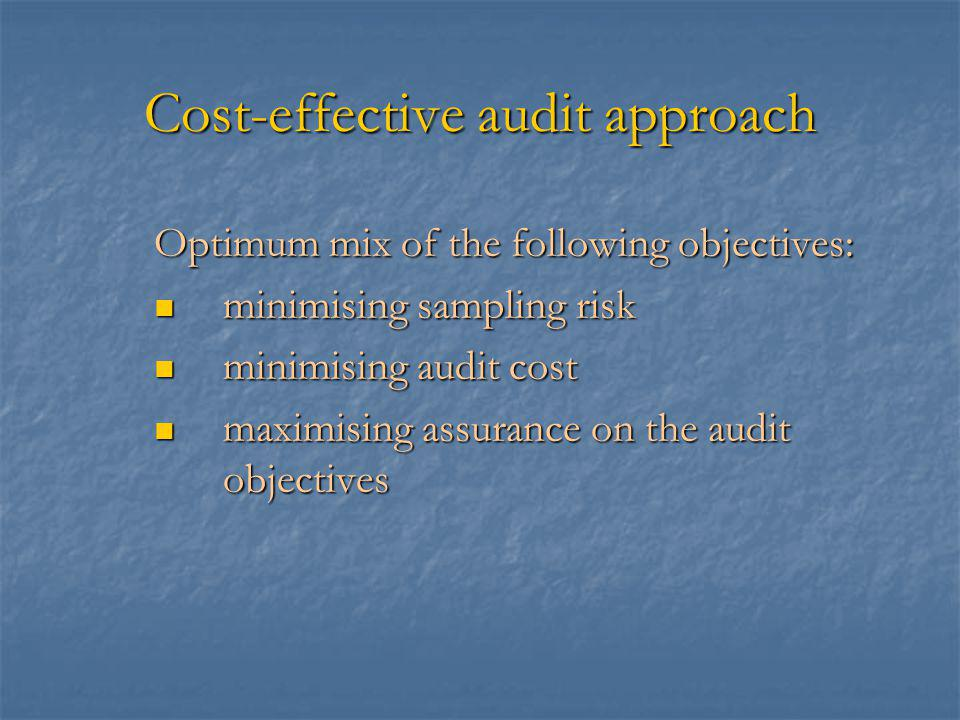 Cost-effective audit approach Optimum mix of the following objectives: minimising sampling risk minimising sampling risk minimising audit cost minimising audit cost maximising assurance on the audit objectives maximising assurance on the audit objectives