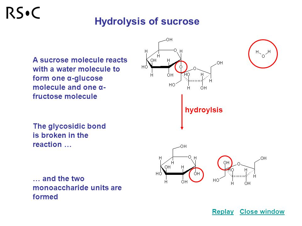 hydrolysis of sucrose This is a case of acid hydrolysis and as i think the expected results would be cnoversion of sucrose to glucose and fructose.