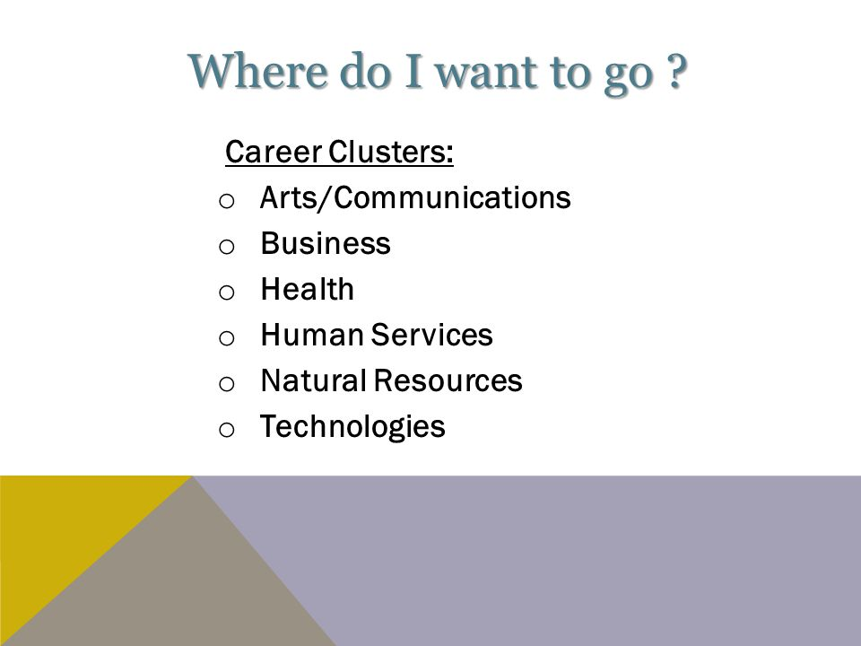 Career Clusters: o Arts/Communications o Business o Health o Human Services o Natural Resources o Technologies Where do I want to go