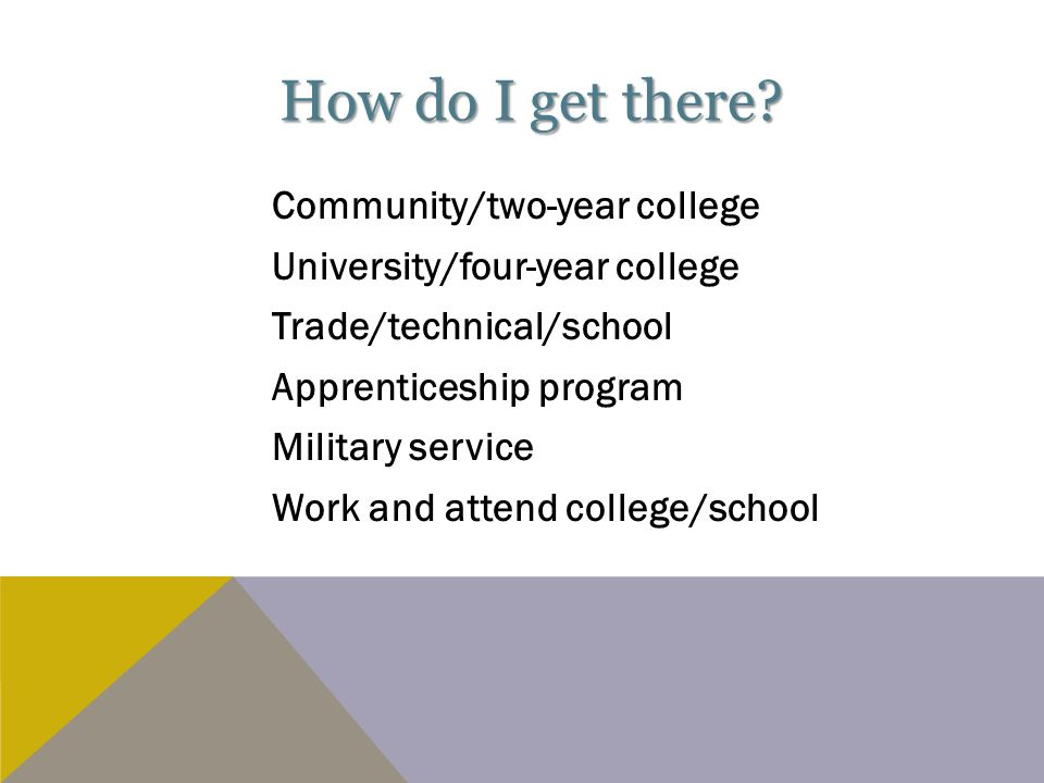 Community/two-year college University/four-year college Trade/technical/school Apprenticeship program Military service Work and attend college/school How do I get there