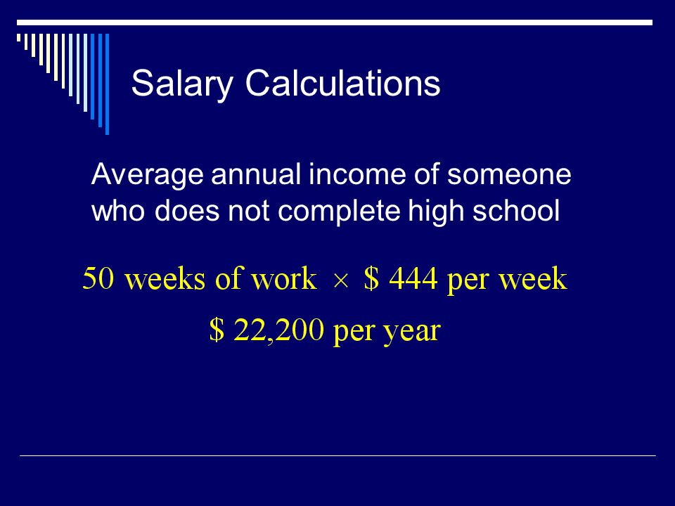 Salary Calculations Average annual income of someone who does not complete high school