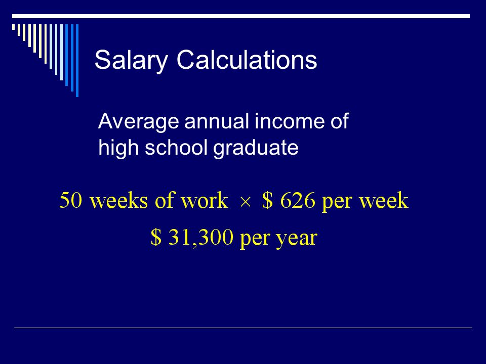 Salary Calculations Average annual income of high school graduate