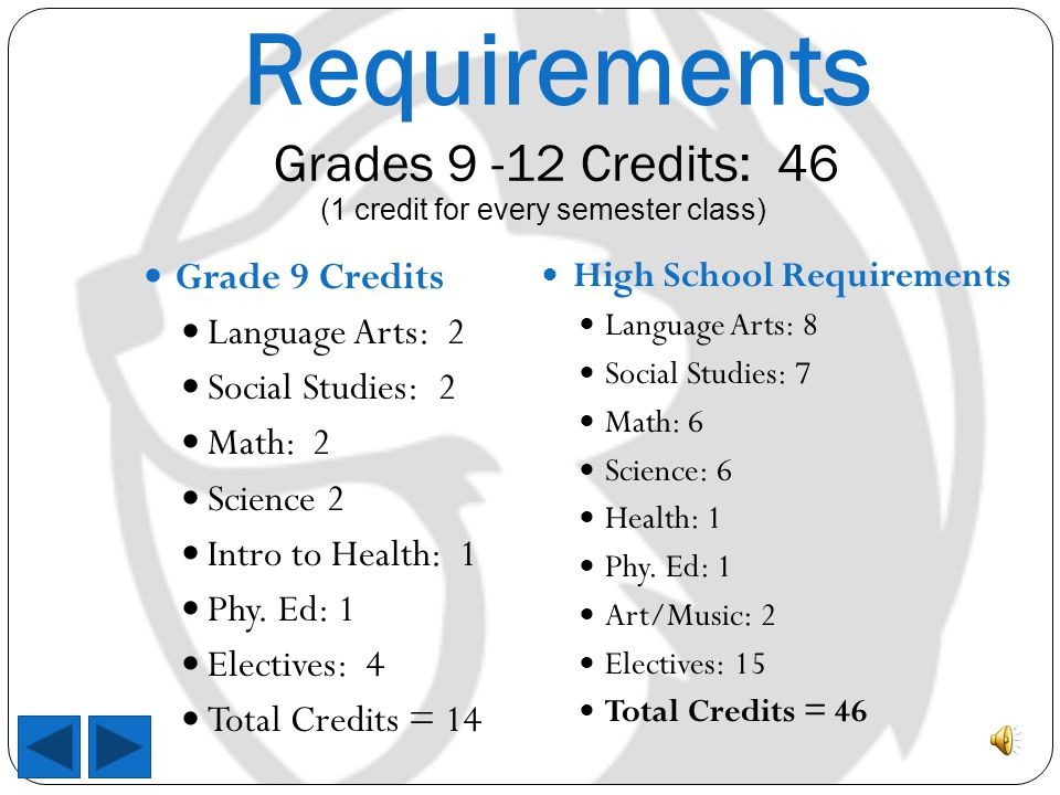 Requirements Grades Credits: 46 Grade 9 Credits Language Arts: 2 Social Studies: 2 Math: 2 Science 2 Intro to Health: 1 Phy.