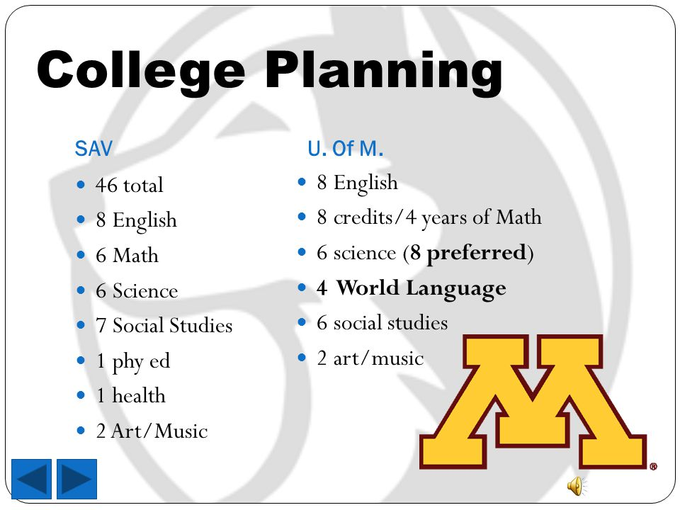 College Planning SAV 46 total 8 English 6 Math 6 Science 7 Social Studies 1 phy ed 1 health 2 Art/Music U.